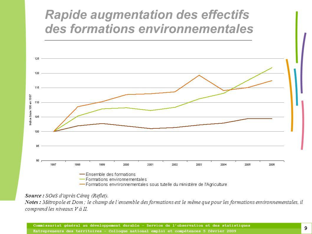 Rapide augmentation des effectifs des formations environnementales