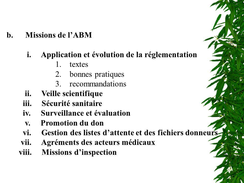 Missions de l'ABM b. Missions de l'ABM
