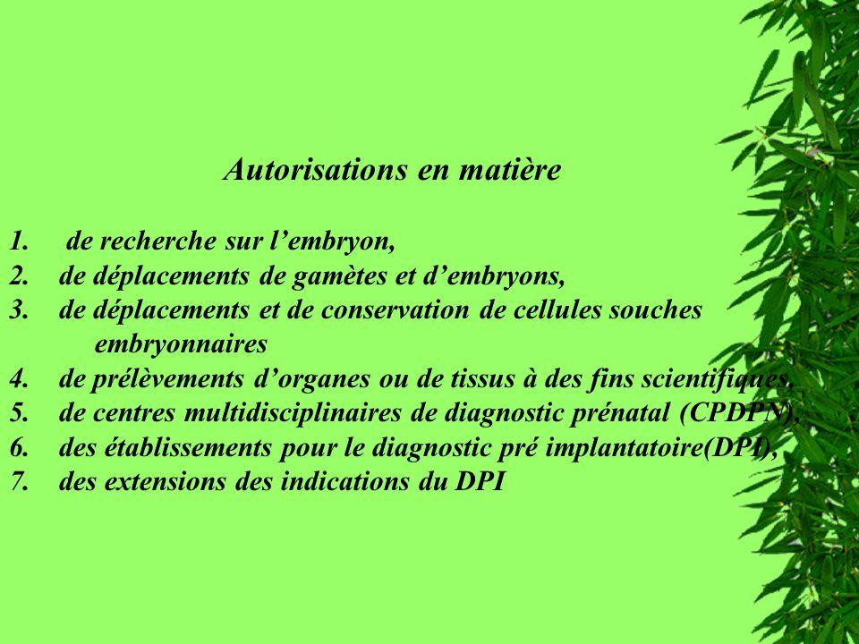 Autorisations Autorisations en matière 1. de recherche sur l'embryon,