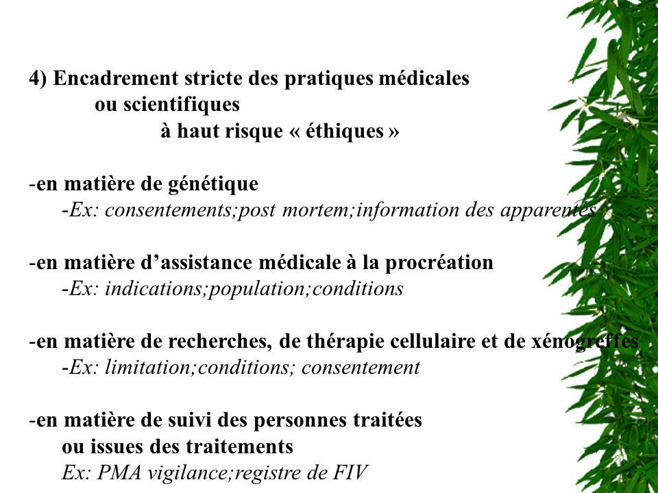 Encadrement des pratiques médicales