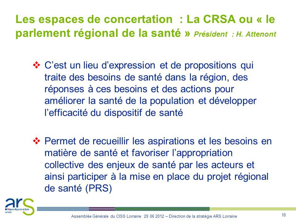Les espaces de concertation : La CRSA ou « le parlement régional de la santé » Président : H. Attenont