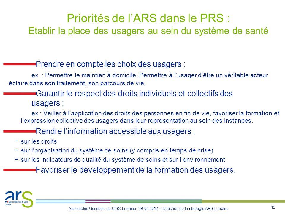 Priorités de l'ARS dans le PRS : Etablir la place des usagers au sein du système de santé