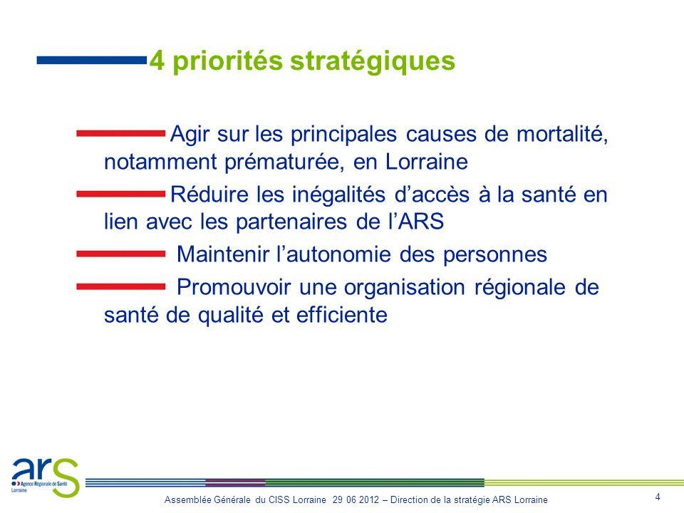 4 priorités stratégiques