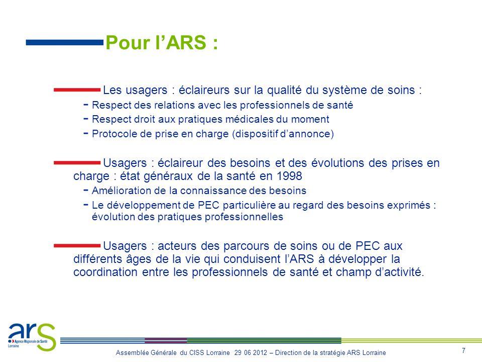 Pour l'ARS : Les usagers : éclaireurs sur la qualité du système de soins : Respect des relations avec les professionnels de santé.