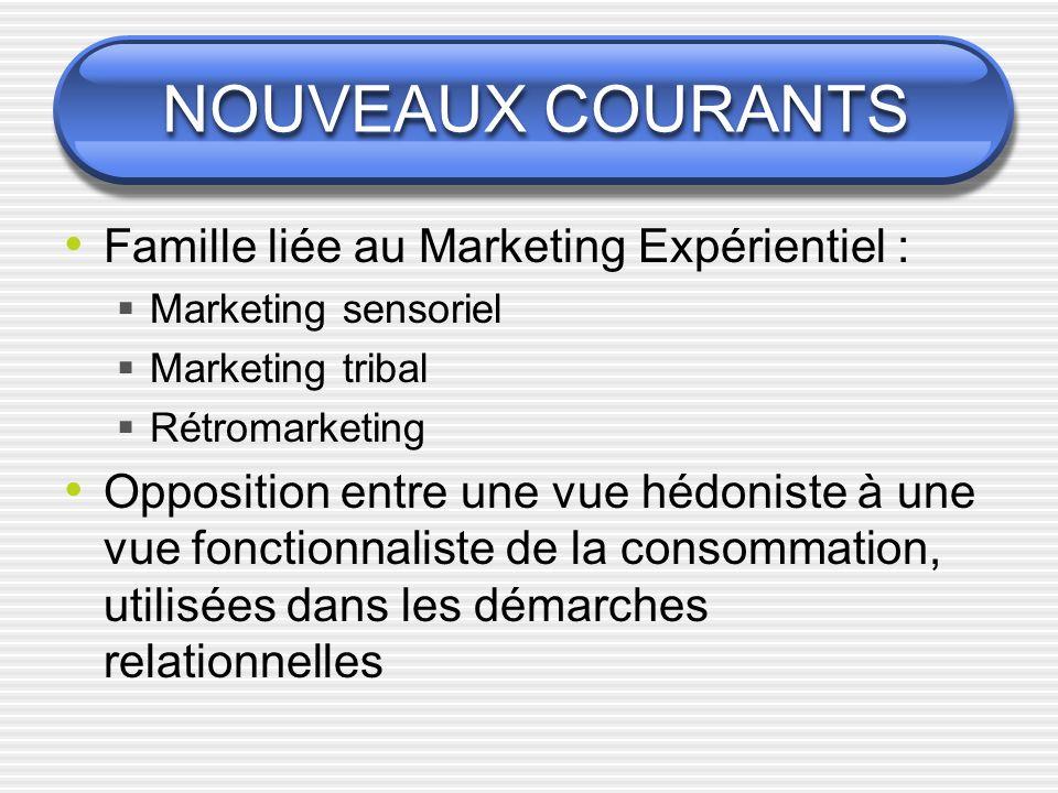 NOUVEAUX COURANTS Famille liée au Marketing Expérientiel :