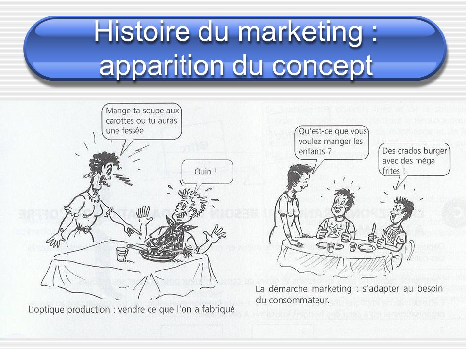 Histoire du marketing : apparition du concept