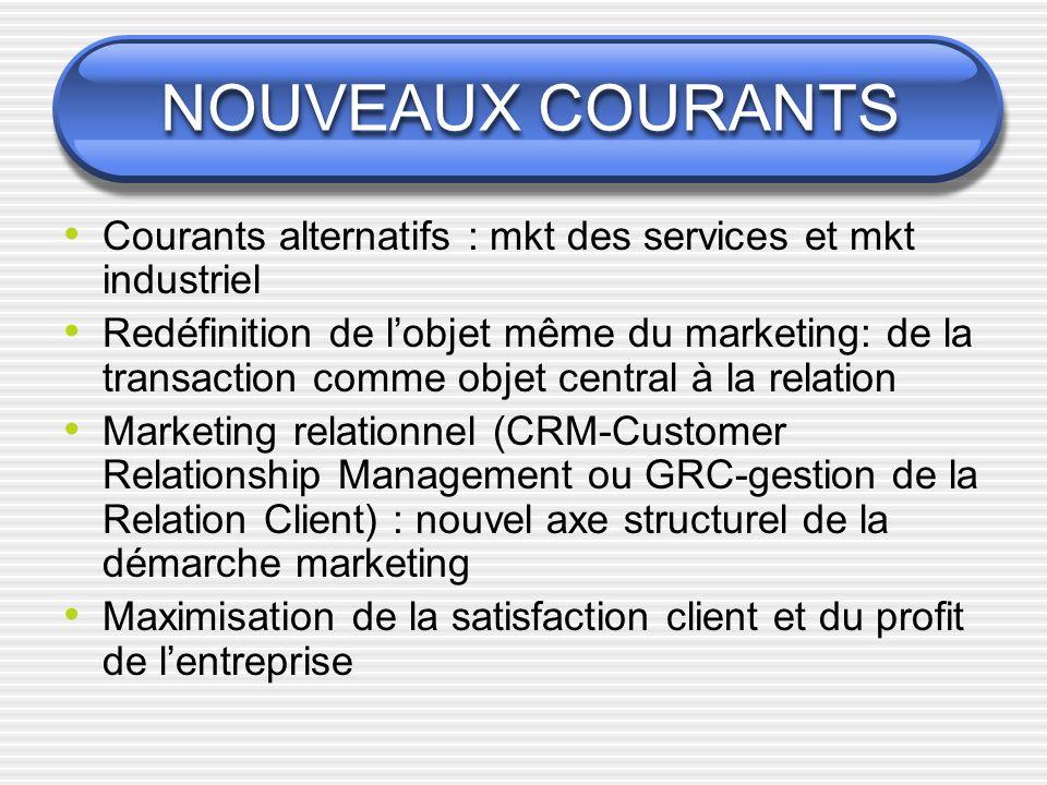 NOUVEAUX COURANTSCourants alternatifs : mkt des services et mkt industriel.