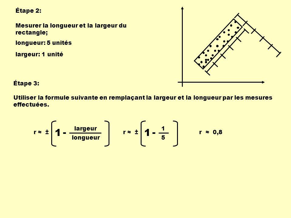 1 - 1 - Étape 2: Mesurer la longueur et la largeur du rectangle;