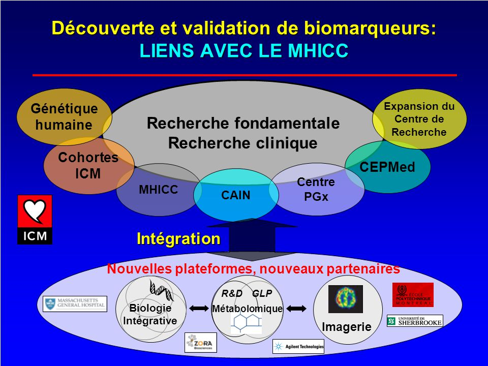 Découverte et validation de biomarqueurs: LIENS AVEC LE MHICC