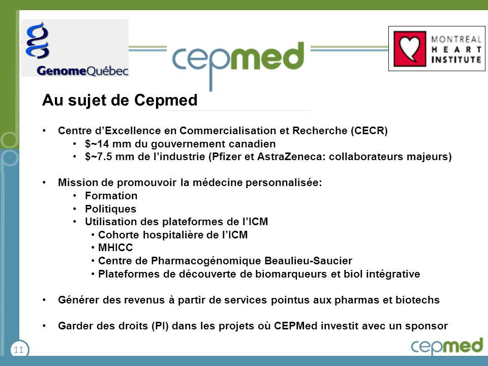 Au sujet de Cepmed Centre d'Excellence en Commercialisation et Recherche (CECR) $~14 mm du gouvernement canadien.