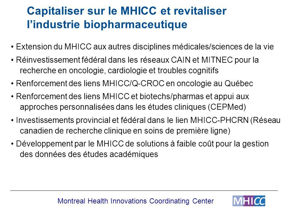 Capitaliser sur le MHICC et revitaliser l'industrie biopharmaceutique