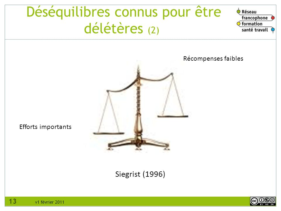 Déséquilibres connus pour être délétères (2)
