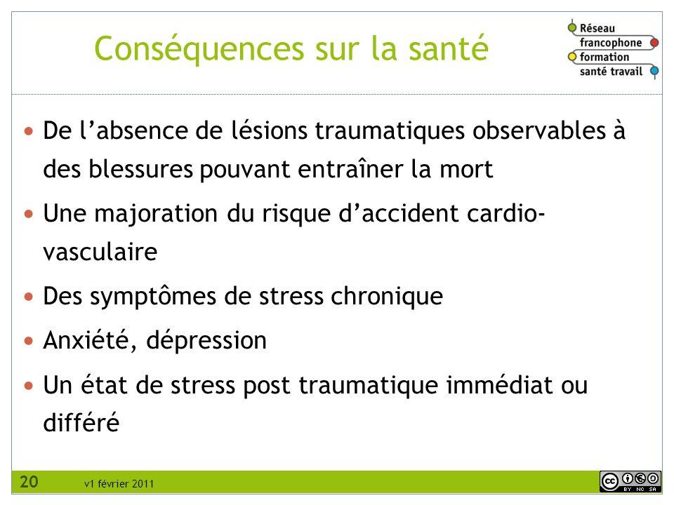 Conséquences sur la santé