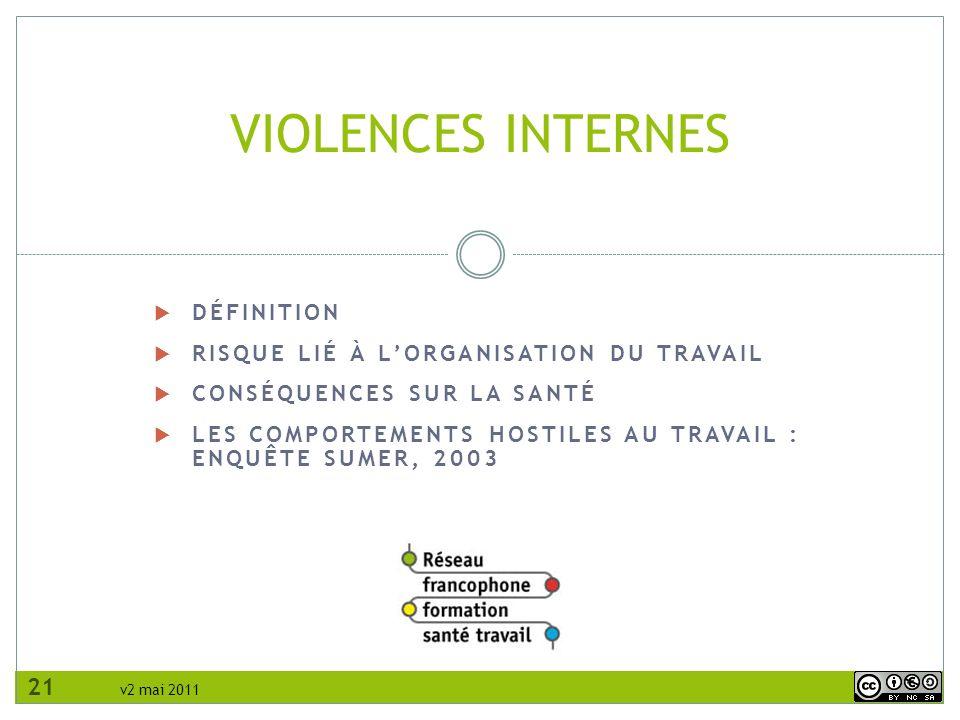 VIOLENCES INTERNES DÉFINITION RISQUE LIÉ À L'ORGANISATION DU TRAVAIL