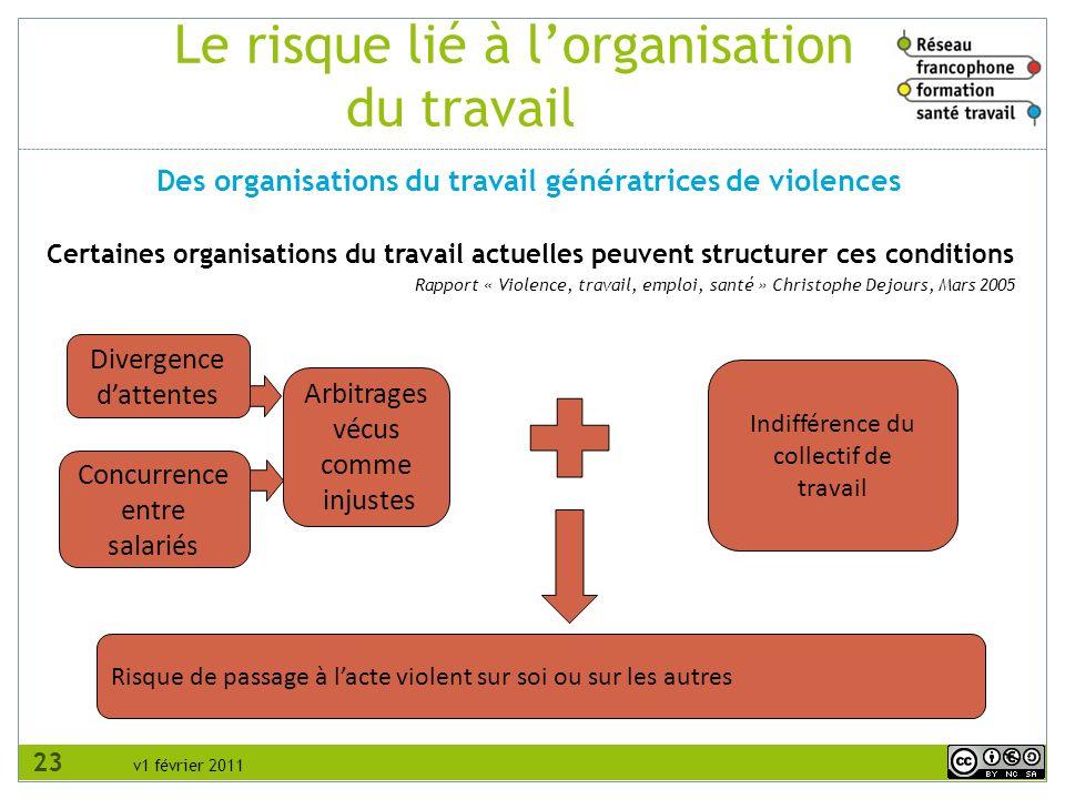 Le risque lié à l'organisation du travail