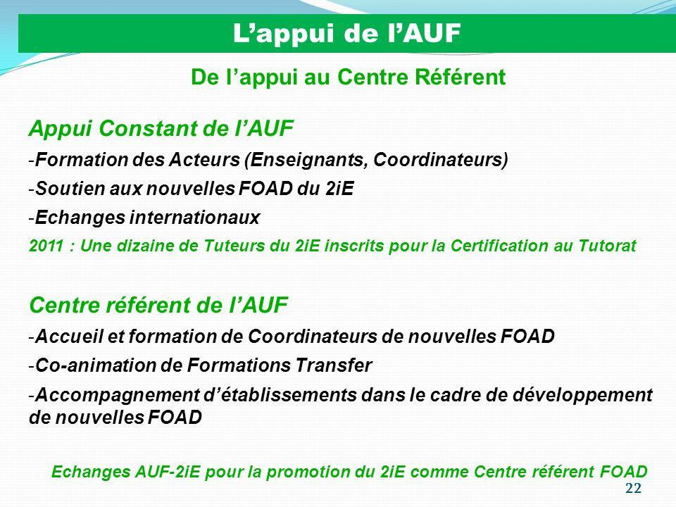 L'appui de l'AUF De l'appui au Centre Référent Appui Constant de l'AUF
