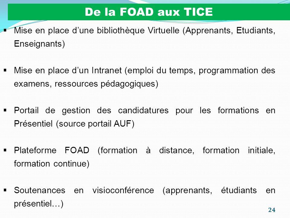 De la FOAD aux TICE Mise en place d'une bibliothèque Virtuelle (Apprenants, Etudiants, Enseignants)