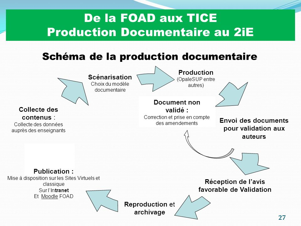 Production Documentaire au 2iE