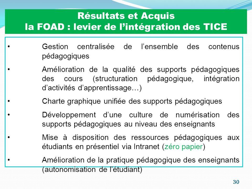 la FOAD : levier de l'intégration des TICE