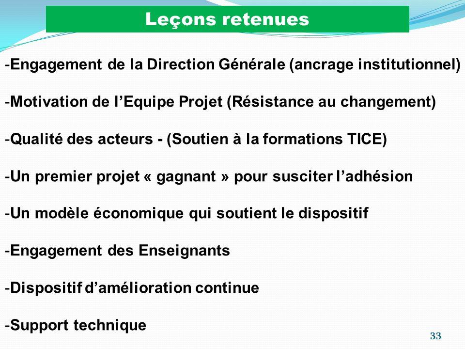 Leçons retenuesEngagement de la Direction Générale (ancrage institutionnel) Motivation de l'Equipe Projet (Résistance au changement)