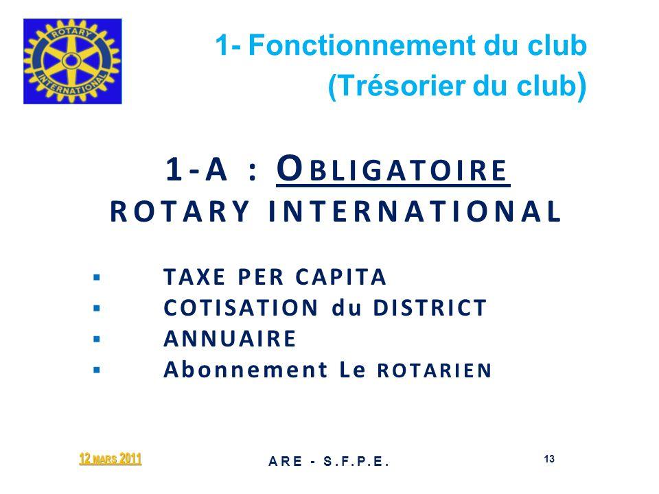 1- Fonctionnement du club (Trésorier du club)