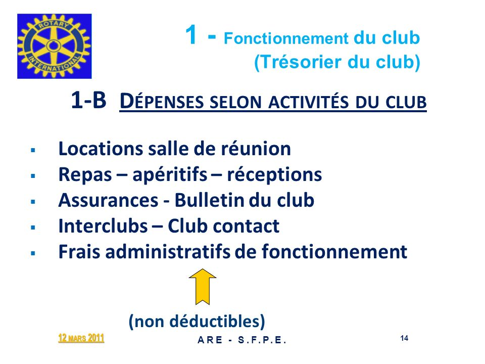 1 - Fonctionnement du club (Trésorier du club)
