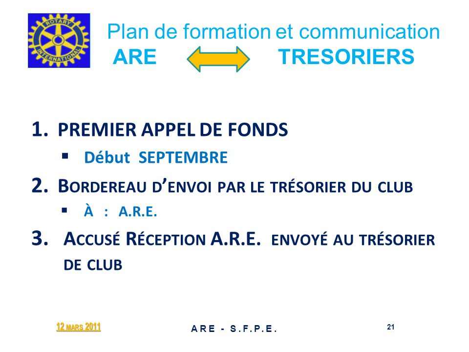 Plan de formation et communication ARE TRESORIERS