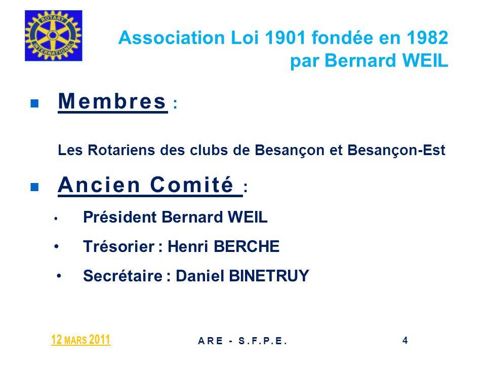 Association Loi 1901 fondée en 1982 par Bernard WEIL