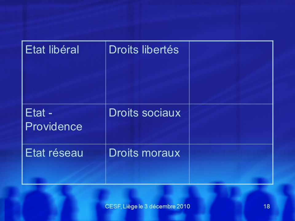 Des recherches (Genard, De Munck, Kuty) ont distingué trois « modèles » d'Etat :