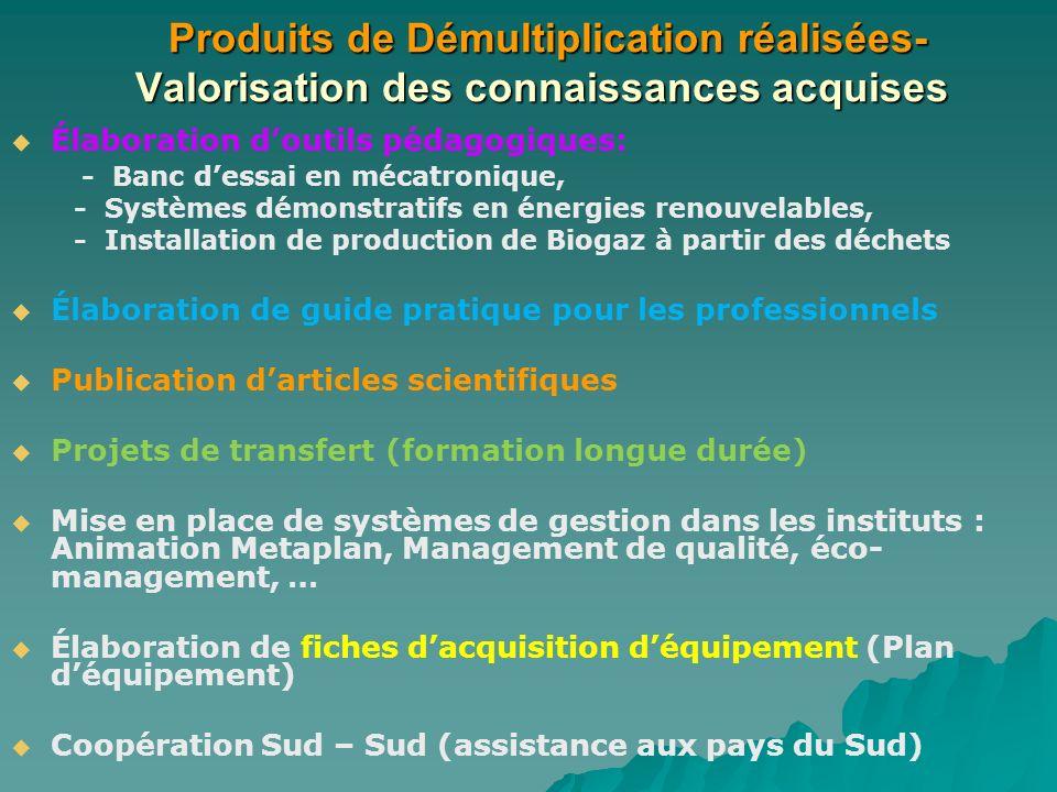 Produits de Démultiplication réalisées- Valorisation des connaissances acquises