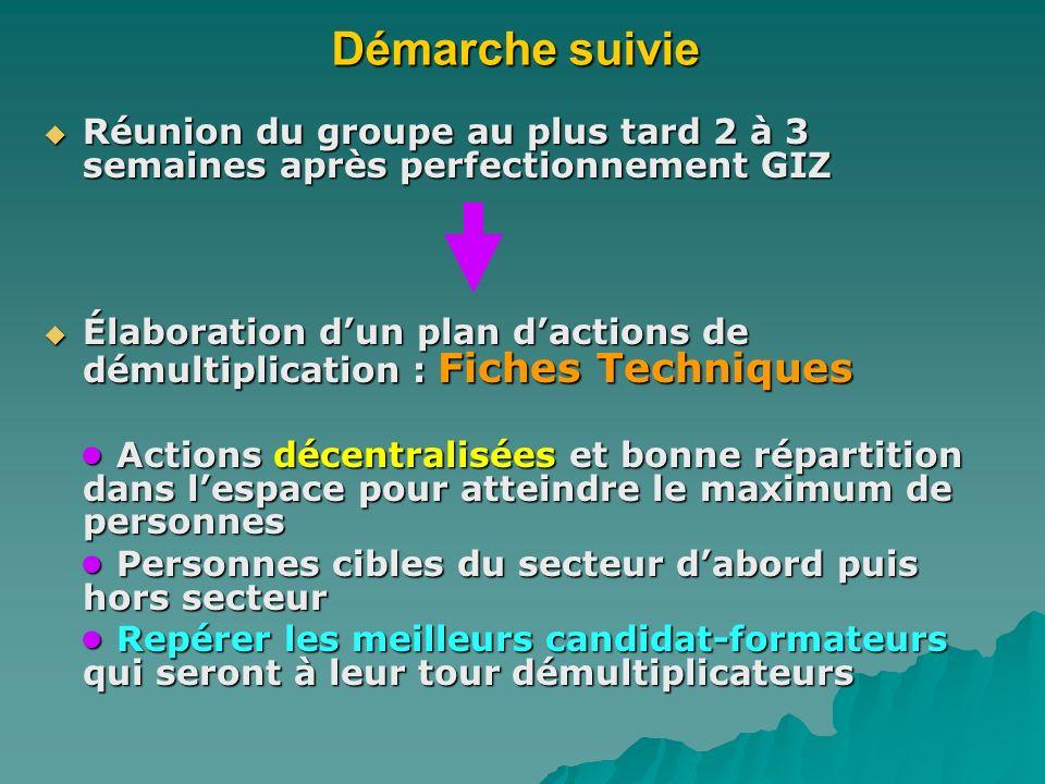 Démarche suivie Réunion du groupe au plus tard 2 à 3 semaines après perfectionnement GIZ.