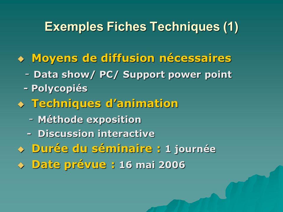 Exemples Fiches Techniques (1)
