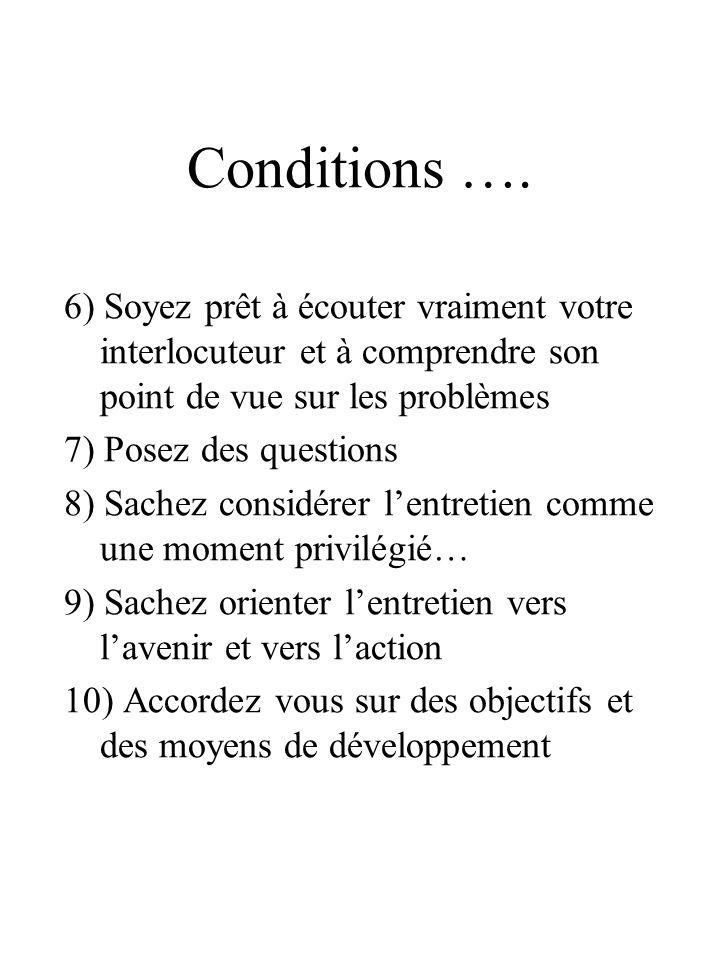 Conditions …. 6) Soyez prêt à écouter vraiment votre interlocuteur et à comprendre son point de vue sur les problèmes.