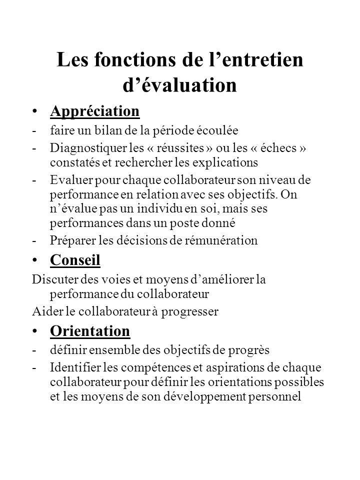 Les fonctions de l'entretien d'évaluation