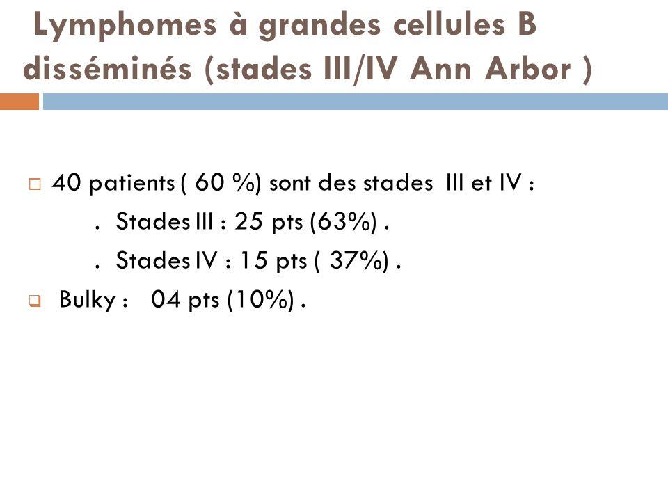 Lymphomes à grandes cellules B disséminés (stades III/IV Ann Arbor )