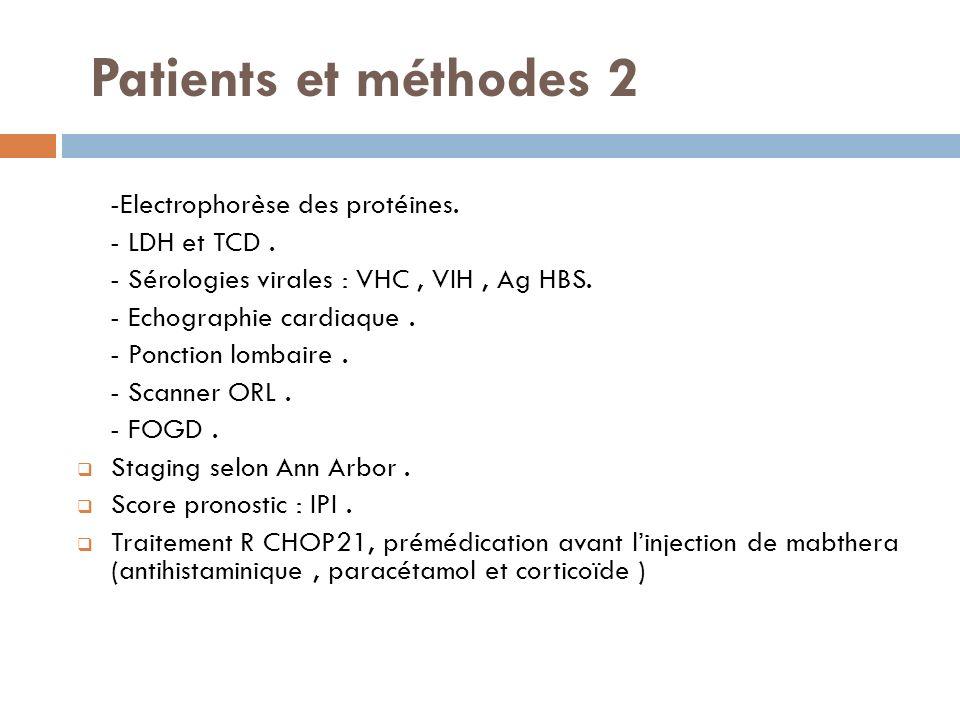Patients et méthodes 2 -Electrophorèse des protéines. - LDH et TCD .