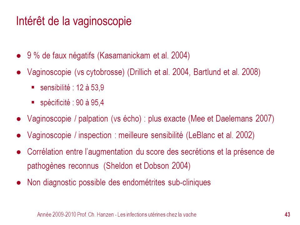 Intérêt de la vaginoscopie