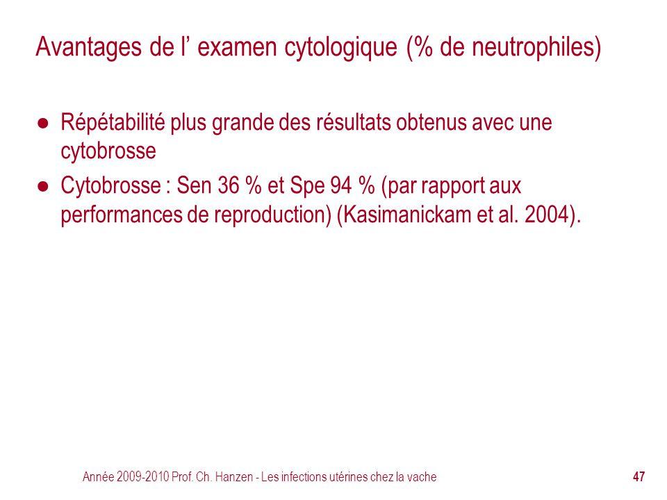 Avantages de l' examen cytologique (% de neutrophiles)