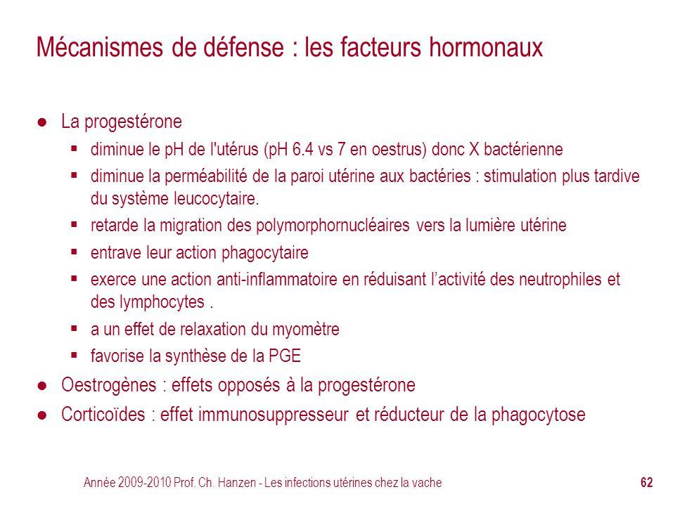 Mécanismes de défense : les facteurs hormonaux