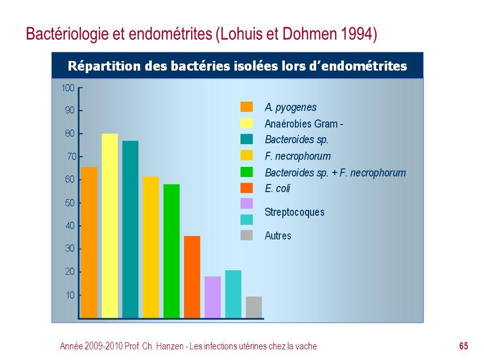 Bactériologie et endométrites (Lohuis et Dohmen 1994)