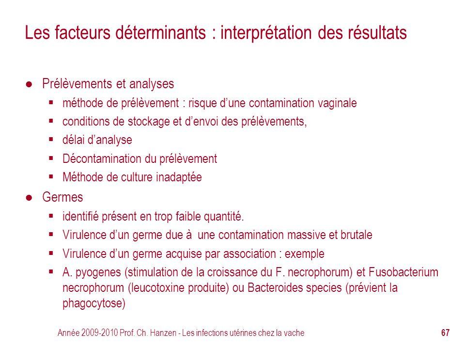 Les facteurs déterminants : interprétation des résultats
