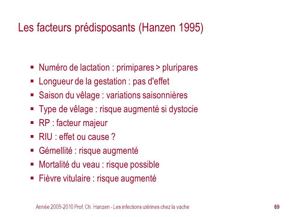 Les facteurs prédisposants (Hanzen 1995)