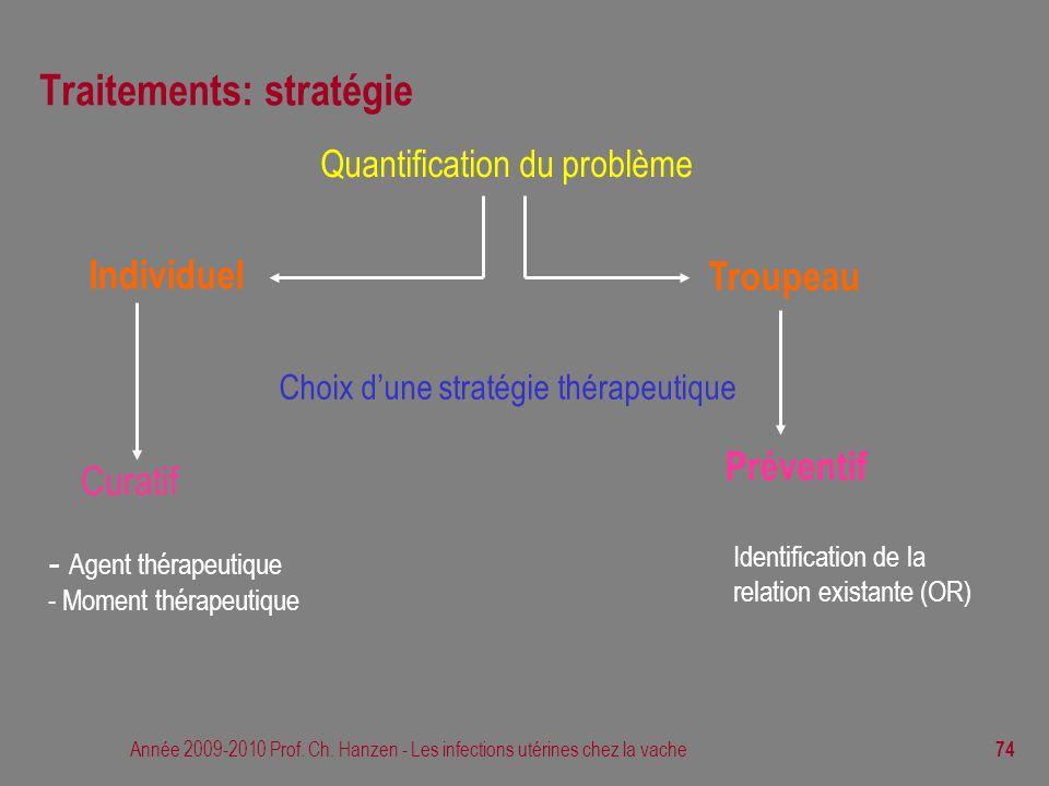 Traitements: stratégie