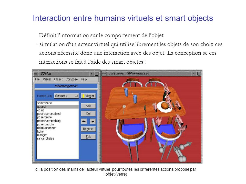 Interaction entre humains virtuels et smart objects