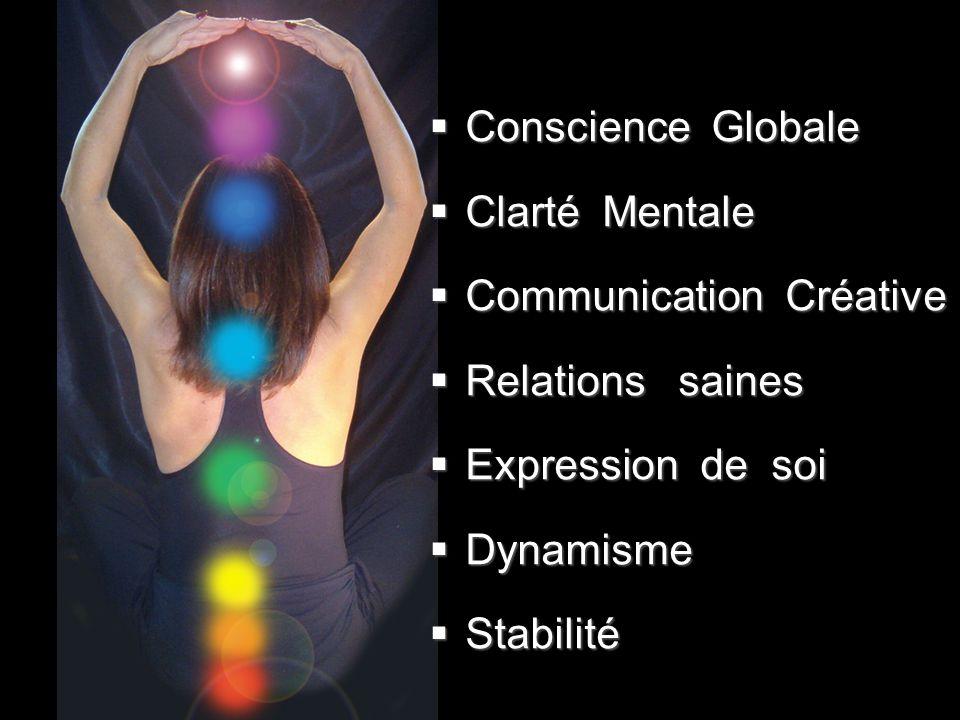 Conscience Globale Clarté Mentale. Communication Créative. Relations saines. Expression de soi.