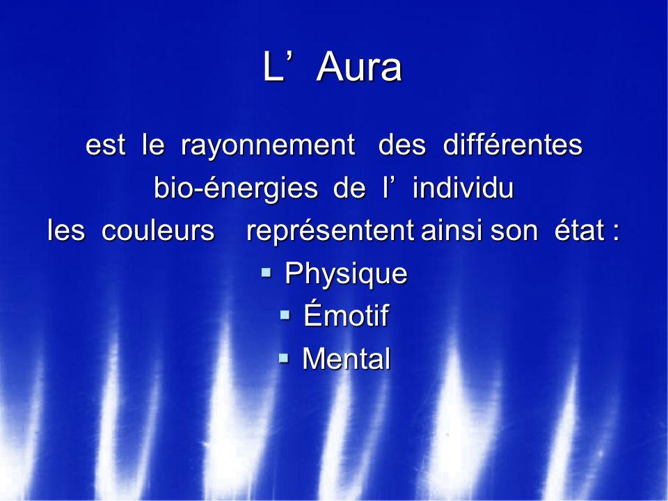L' Aura est le rayonnement des différentes bio-énergies de l' individu