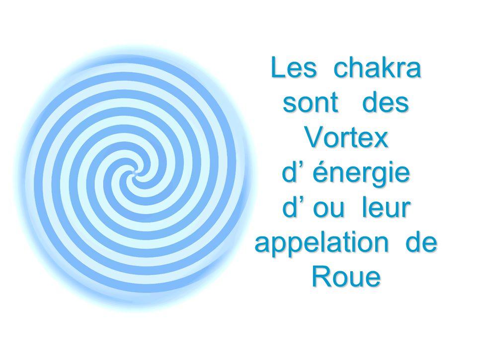 Les chakra sont des Vortex d' énergie d' ou leur appelation de Roue