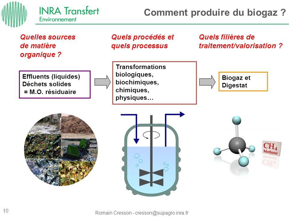 Comment produire du biogaz
