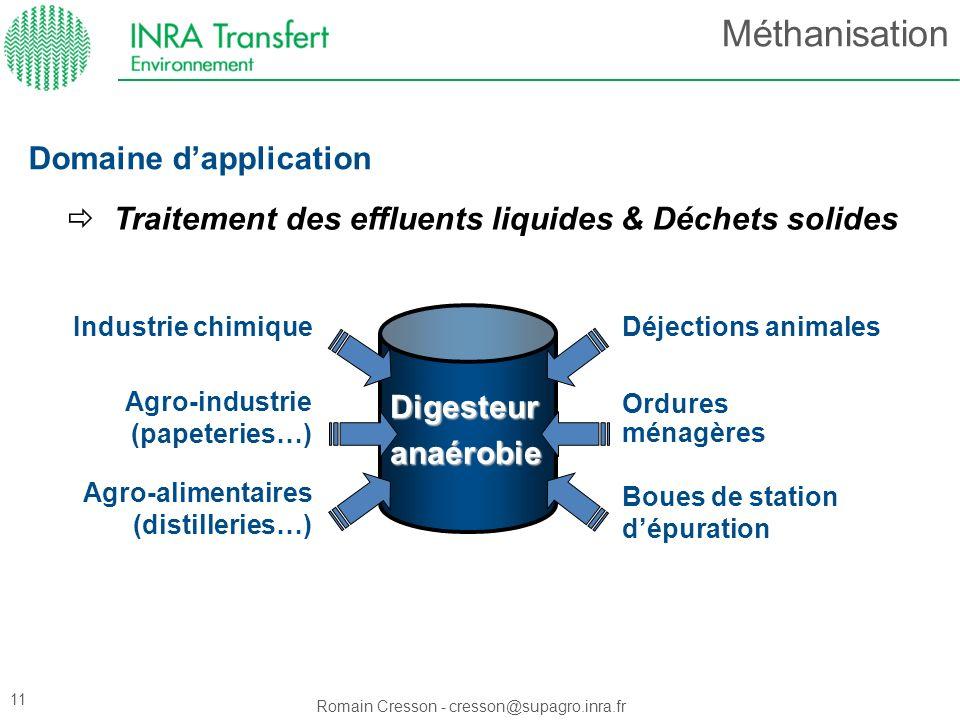 Méthanisation Domaine d'application