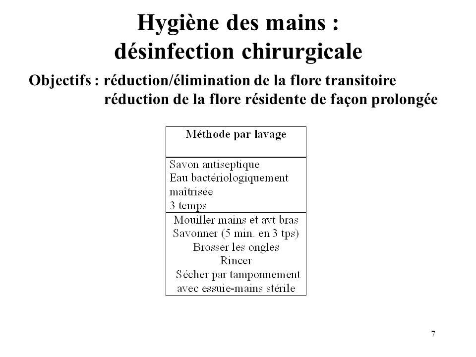 Hygiène des mains : désinfection chirurgicale